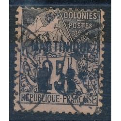 Martinique - Numéro 17 -...