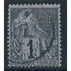 Colonies Générales - Numéro...